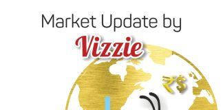 Daily Sugar Market Update By 'Vizzie' – 19/06/2019