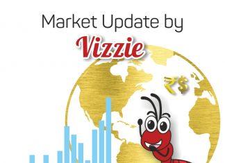 sugar market 17th June 2019