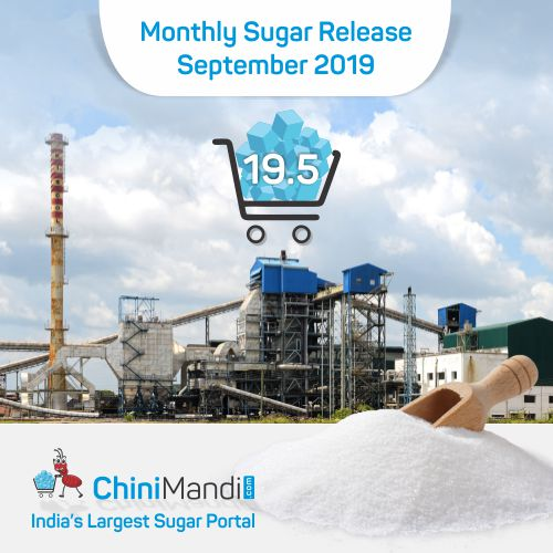 Govt Fixes 19 5 LMT Monthly Sugar Quota for Sale in