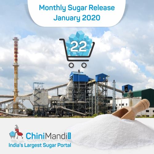 Sugar quota January 2020