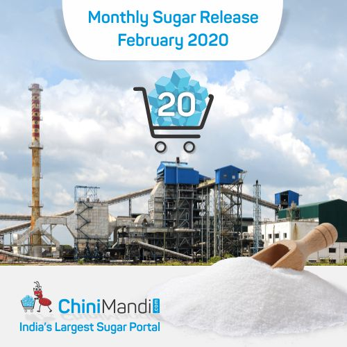 Sugar Quota February 2020