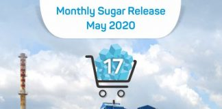 May Sugar Quota 2020