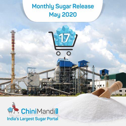 May Sugar Quota 2020