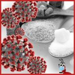 Coronavirus - Global Sugar Scenario