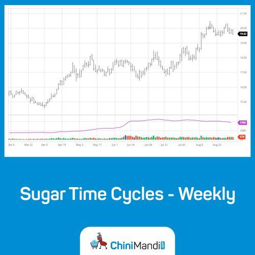 sugar time cycle